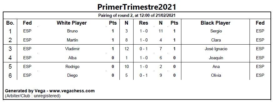 Segunda ronda del Torneo «Primer Trimestre 2021»