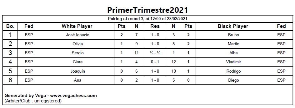 Tercera ronda del Torneo «Primer Trimestre 2021»
