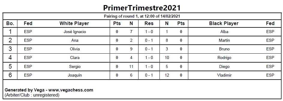 Primera ronda del Torneo «Primer Trimestre 2021»