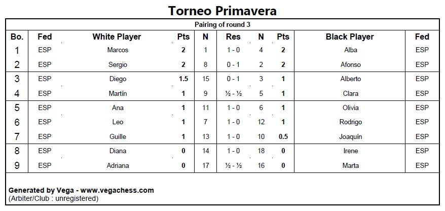 Tercera ronda del Torneo «Primavera 2021»